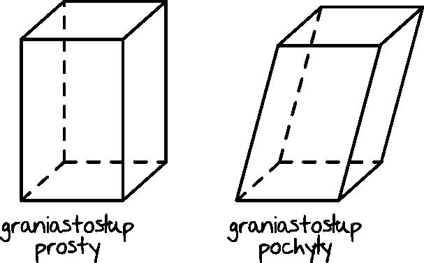 Graniastosłupy