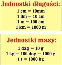 Jednostki długości i masy