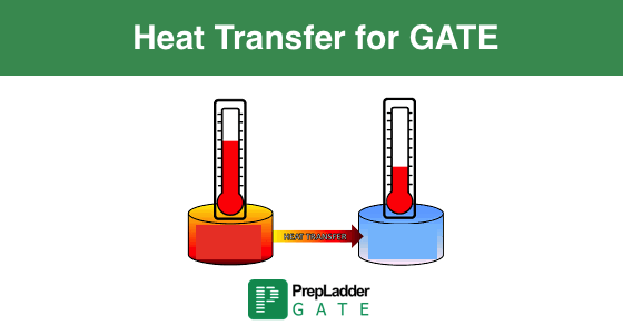 heat transfer for gate