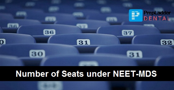 Number of Seats under NEET MDS