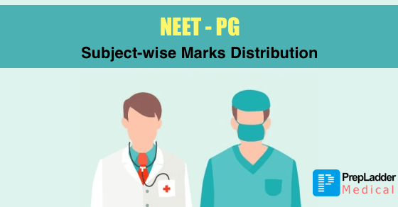 Subject-Wise Marks Distribution for NEET PG 2017
