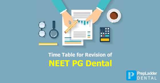 Time Table for NEET MDS Revision 2017