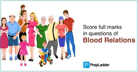 blood relationship aptitude questions