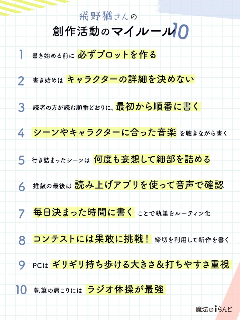 https://storage.googleapis.com/blog-info/entry/2021/08/05-myrule-tobino_twitter.png