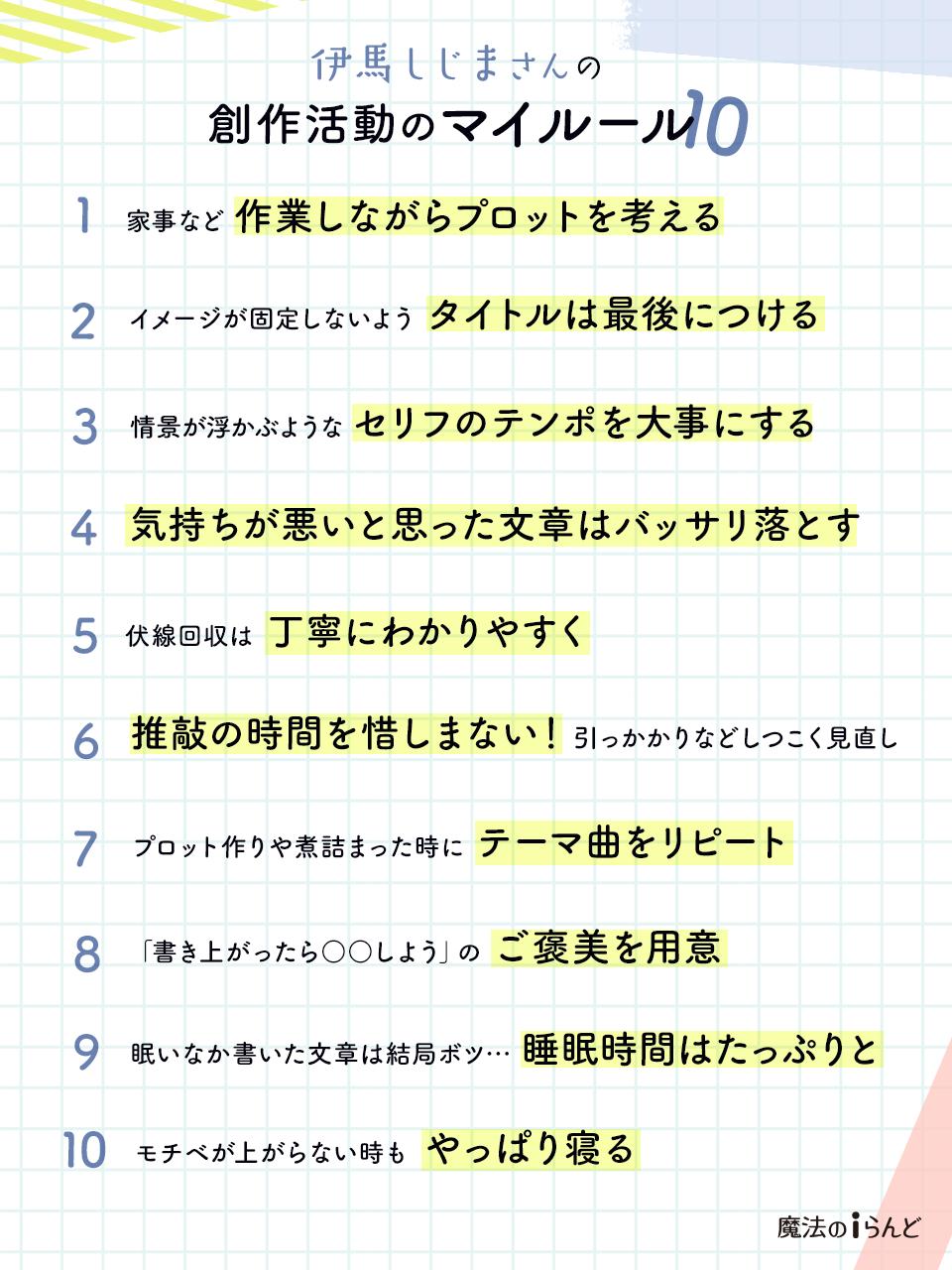https://storage.googleapis.com/blog-info/entry/2021/08/06-myrule-ima_twitter.png