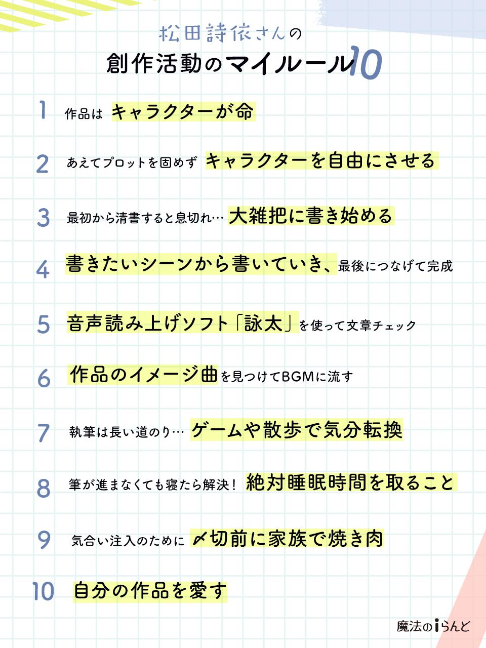 https://storage.googleapis.com/blog-info/entry/2021/08/210802-myrule_twitter-matsuda-tate.png