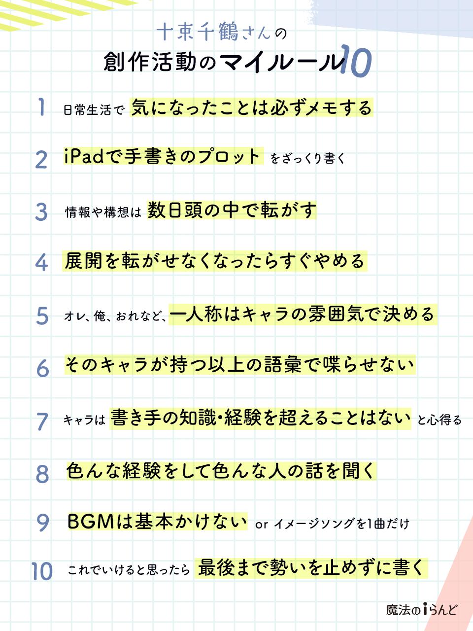 https://storage.googleapis.com/blog-info/entry/2021/09/08-myrule-totsuka_twitter.png