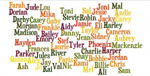 gender neutral names