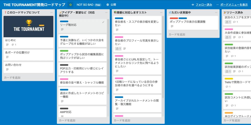 個人開発のWebサービスで、Trelloを使っていい感じに開発ロードマップを公開した話