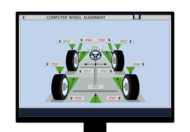 Proceso de alineado de los neumáticos