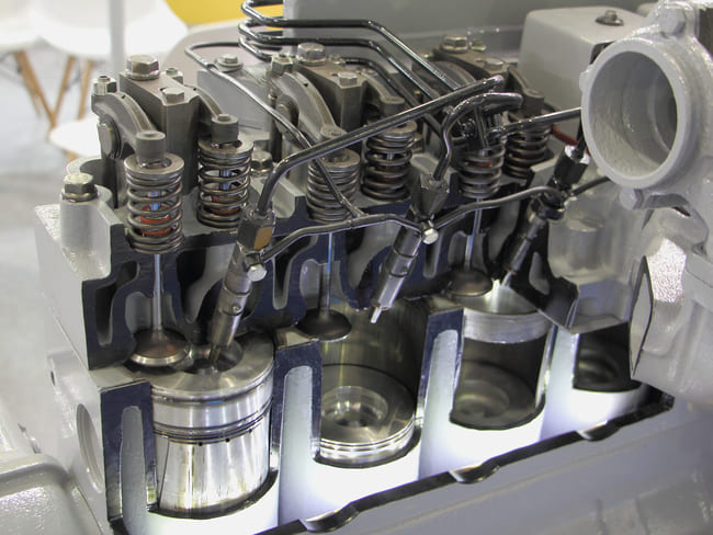 Types of fuel injector systems: Direct Injection