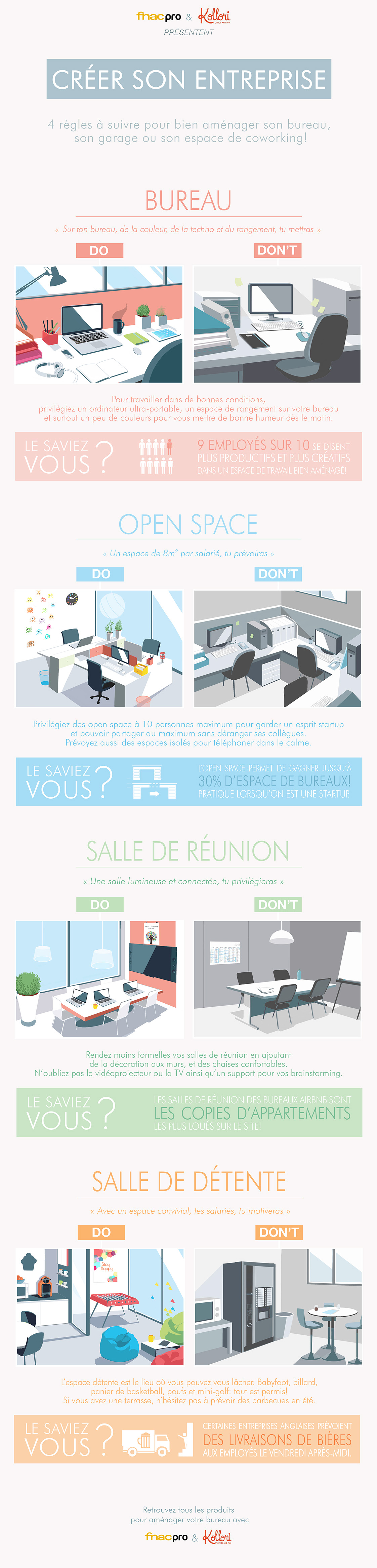 infographie 4 conseils pour am nager les bureaux de sa startup blog bureaux a partager. Black Bedroom Furniture Sets. Home Design Ideas