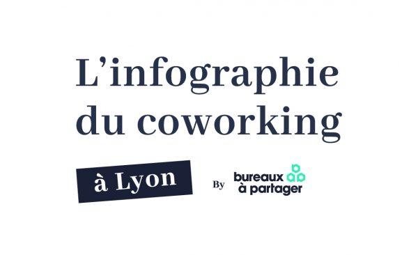 L'indice du coworking by Bureaux A Partager