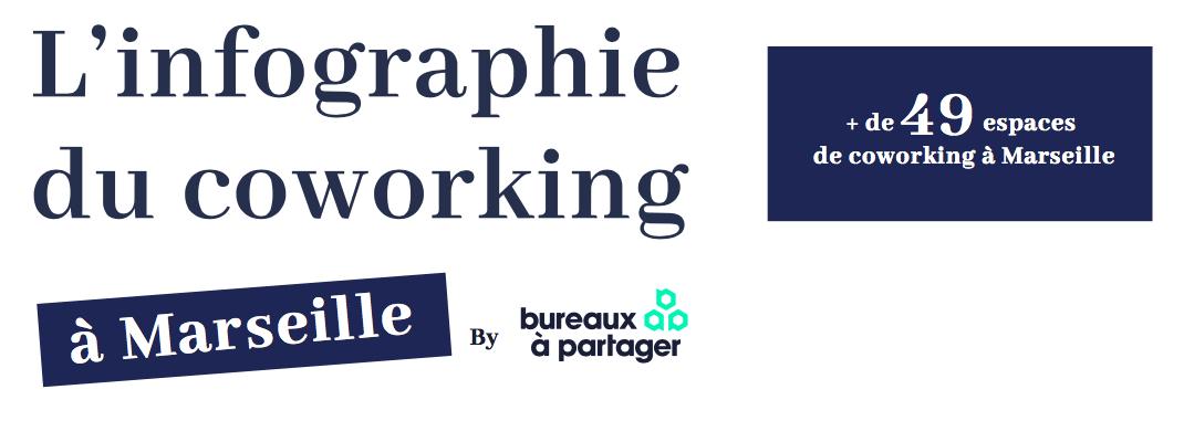 Plus de 45 espaces de coworking à Marseille