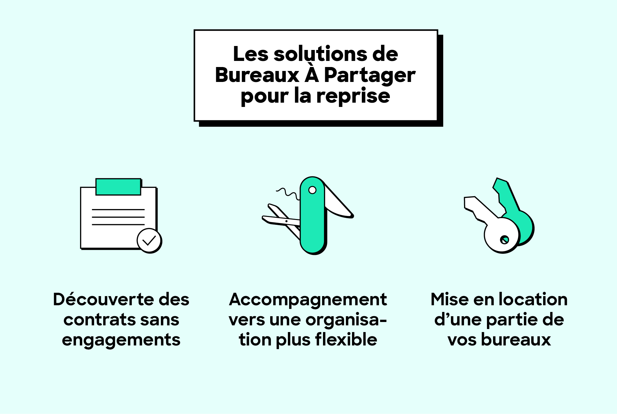 Les solutions Bureaux A Partager pour faire des économies pour la reprise