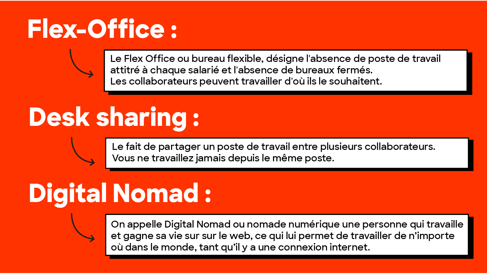 définition flex office