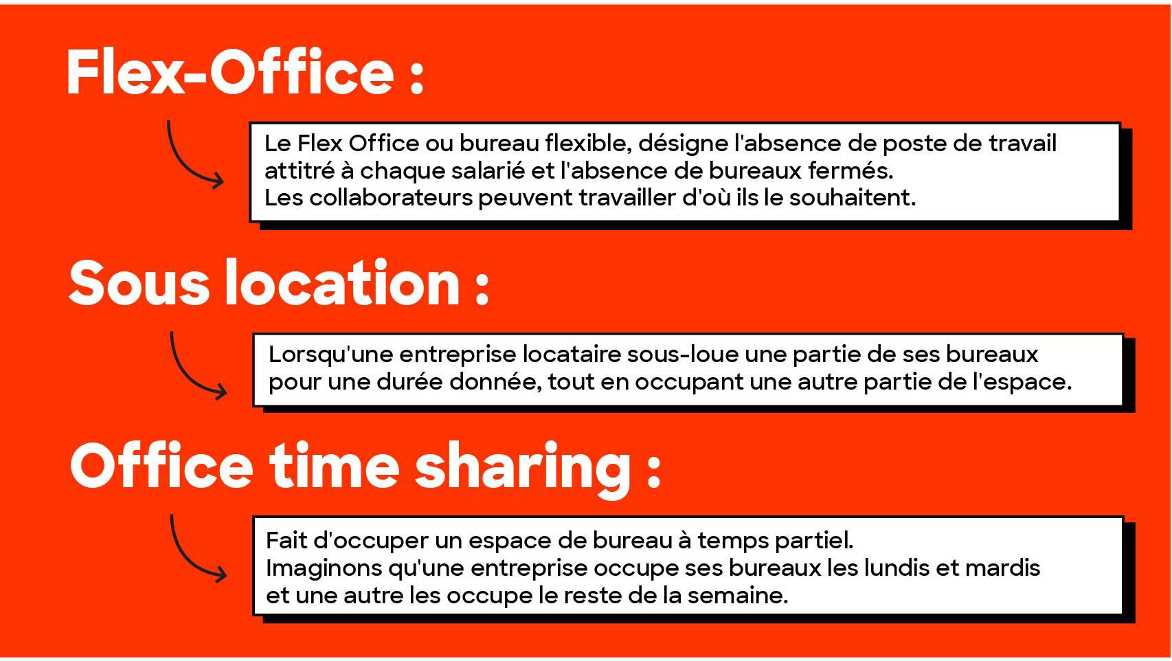 flex office, sous-location, office time sharing