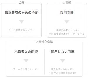 【機能アップデート】日程調整ツール「eeasy(イージー)」管理用カレンダー 2020/1/24
