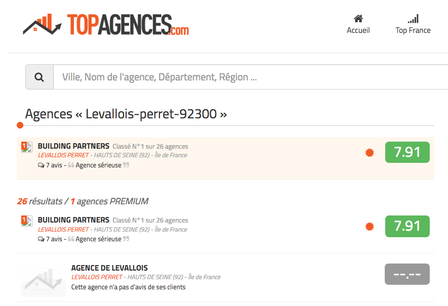 Classement Top Agences
