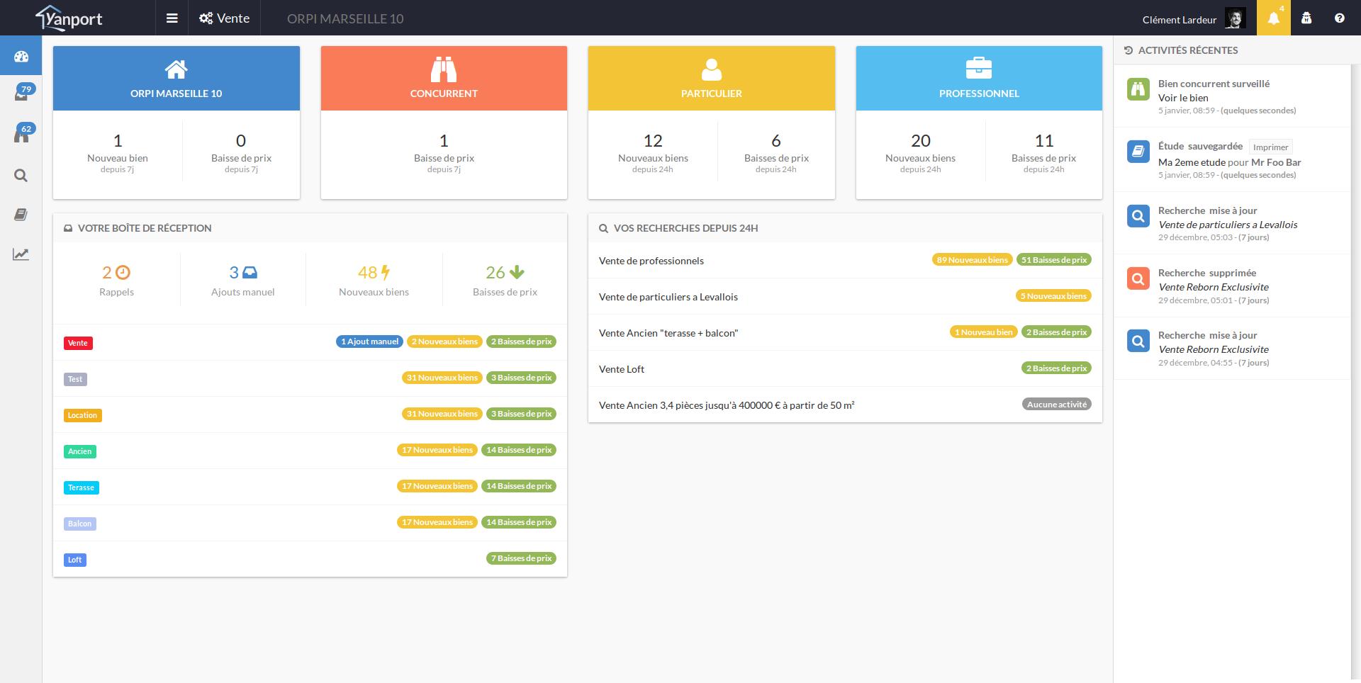 Un dashboard pour augmenter votre productivité !