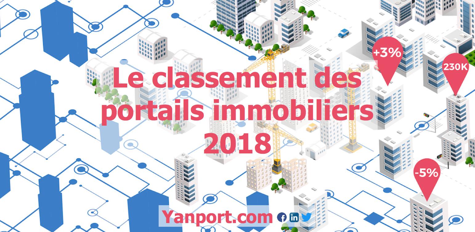 Classement des portails immobiliers • Yanport 2018