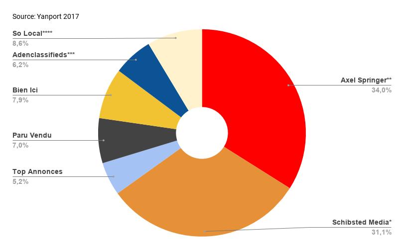 chart--6--1