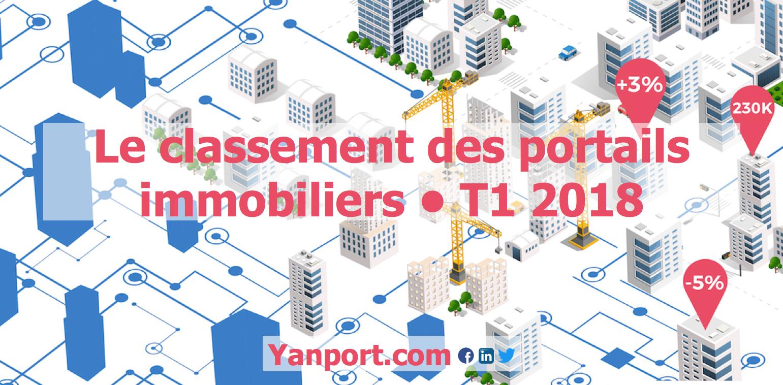 Classement des portails immobiliers • Yanport T1 2018