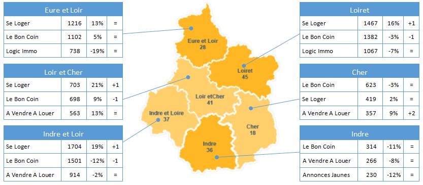 Centre-Val-de-Loire-carte