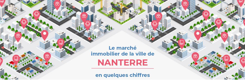 Nanterre • Le marché immobilier en quelques chiffres