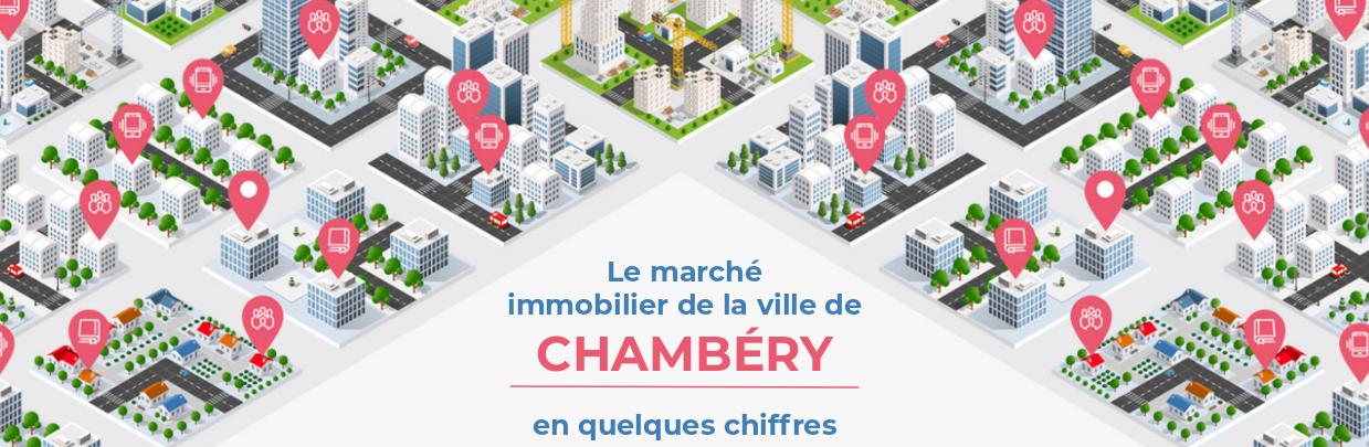Chambéry • Le marché immobilier en quelques chiffres