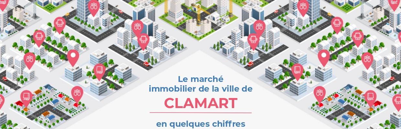 Clamart • Le marché immobilier en quelques chiffres