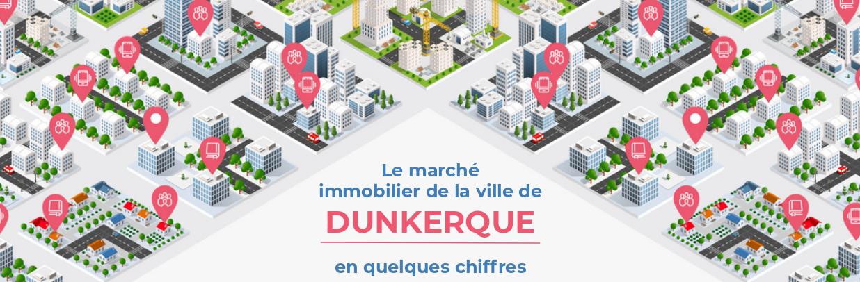 Dunkerque • Le marché immobilier en quelques chiffres
