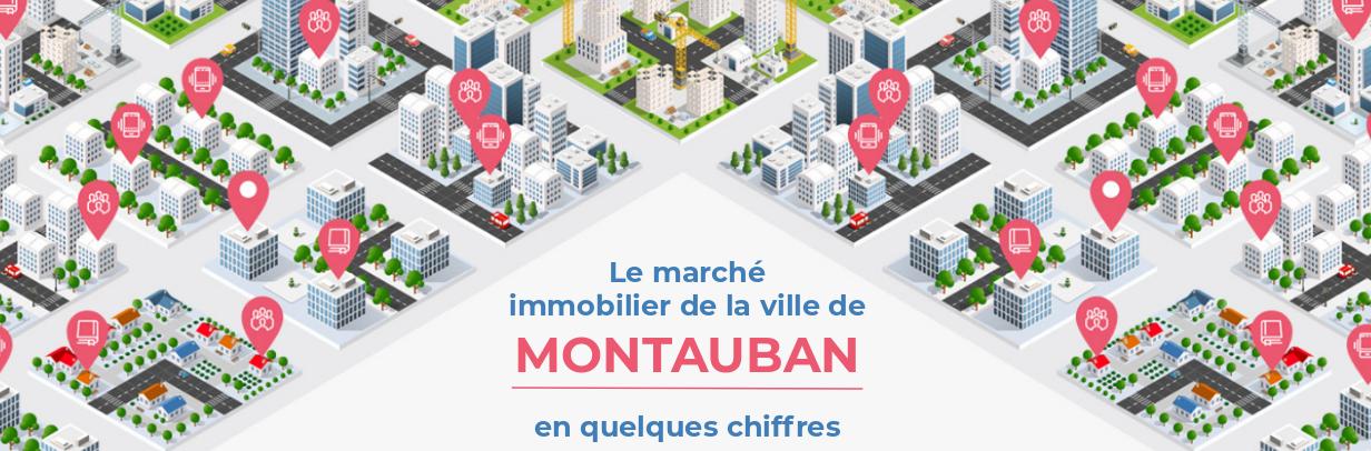 Montauban • Le marché immobilier en quelques chiffres
