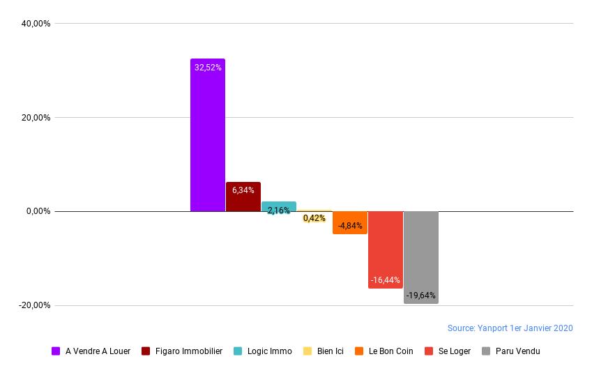 chart--8-