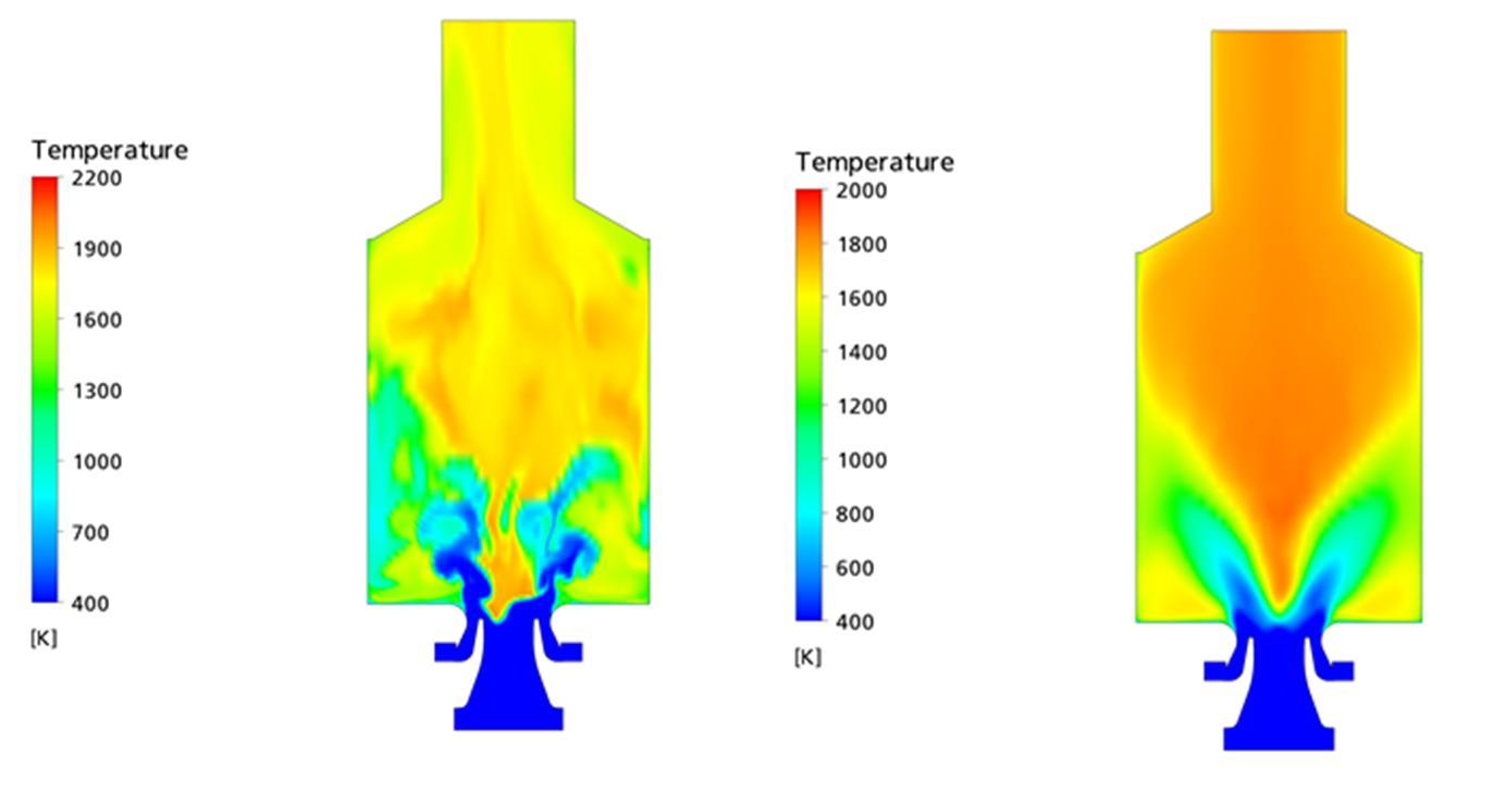 Análise da temperatura em uma câmara de combustão