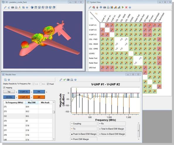 Simulação aplicada à análise de antenas