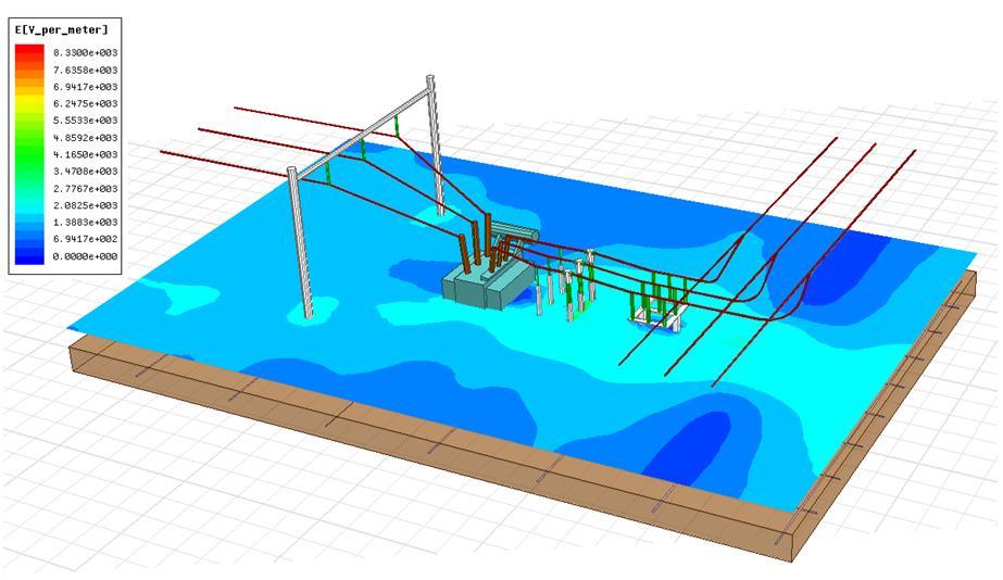Figura 2 - Magnitude de Campo Elétrico em plano a altura de 1,5 m do solo