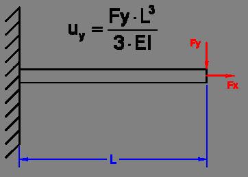 método_analitico