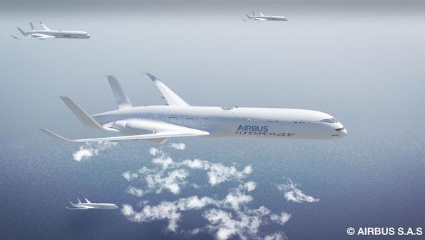 aviação do futuro