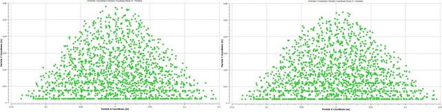 Pilha de partículas a 7,5s (a) e 10 s(b)