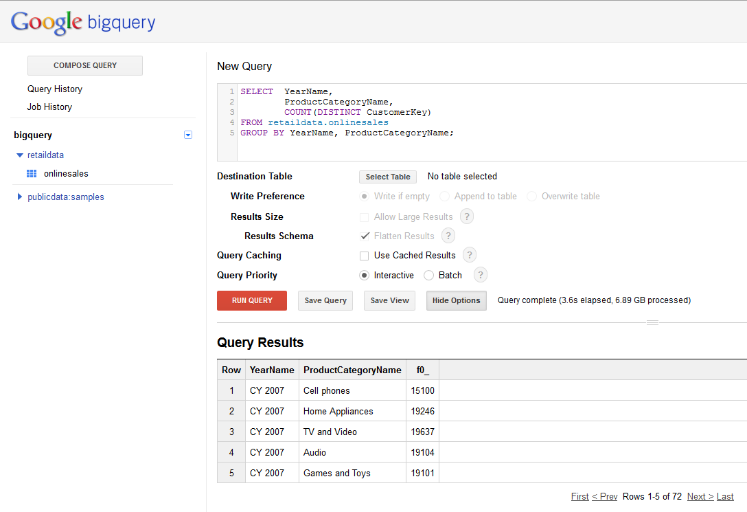 BigQuery Distinct Count Result