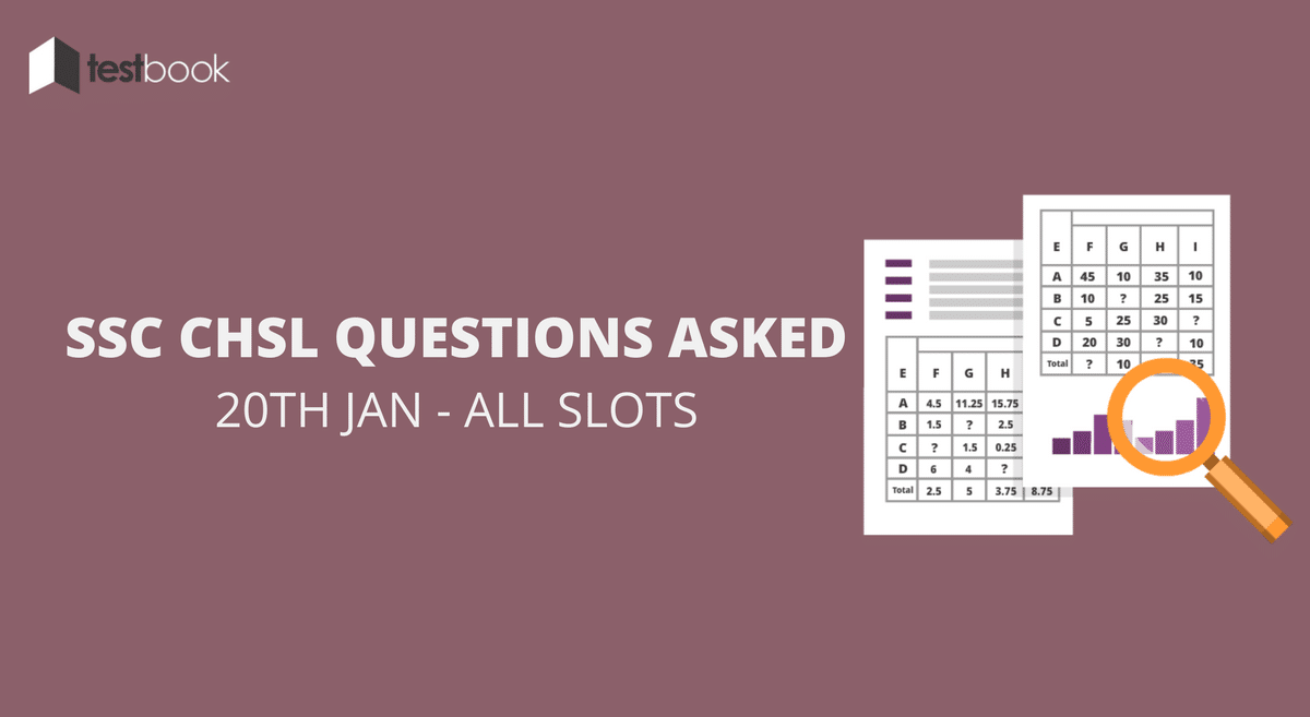SSC CHSL Questions Asked 20th January 2017 (All Slots)