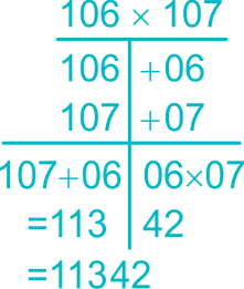 Trick to Multiply Numbers Close to 100 Example 1