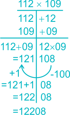 Trick to Multiply Numbers Close to 100 Example 3
