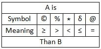 example decoding table