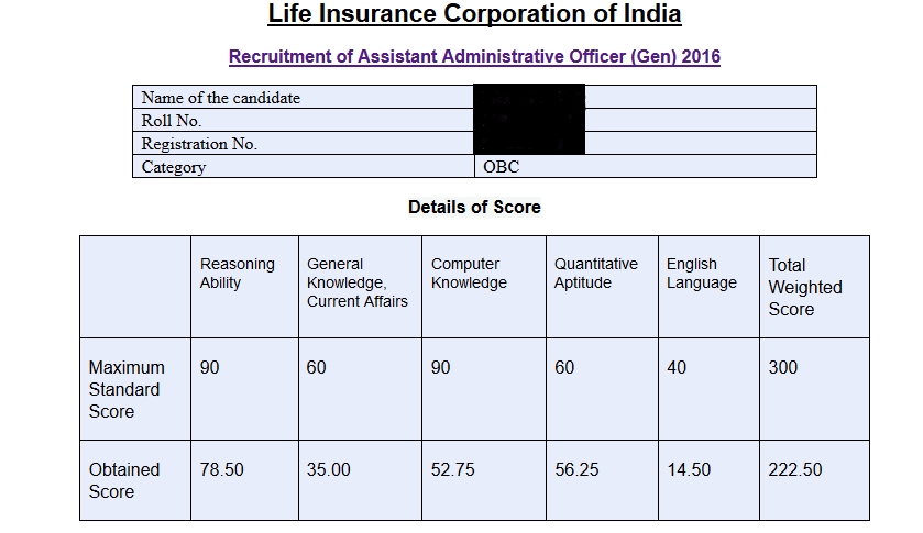 LIC AAO Marks and Final Score Card