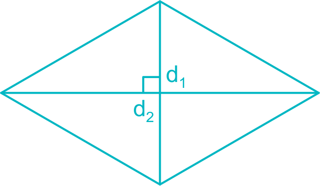 mensuration-formulas-for-rhombus