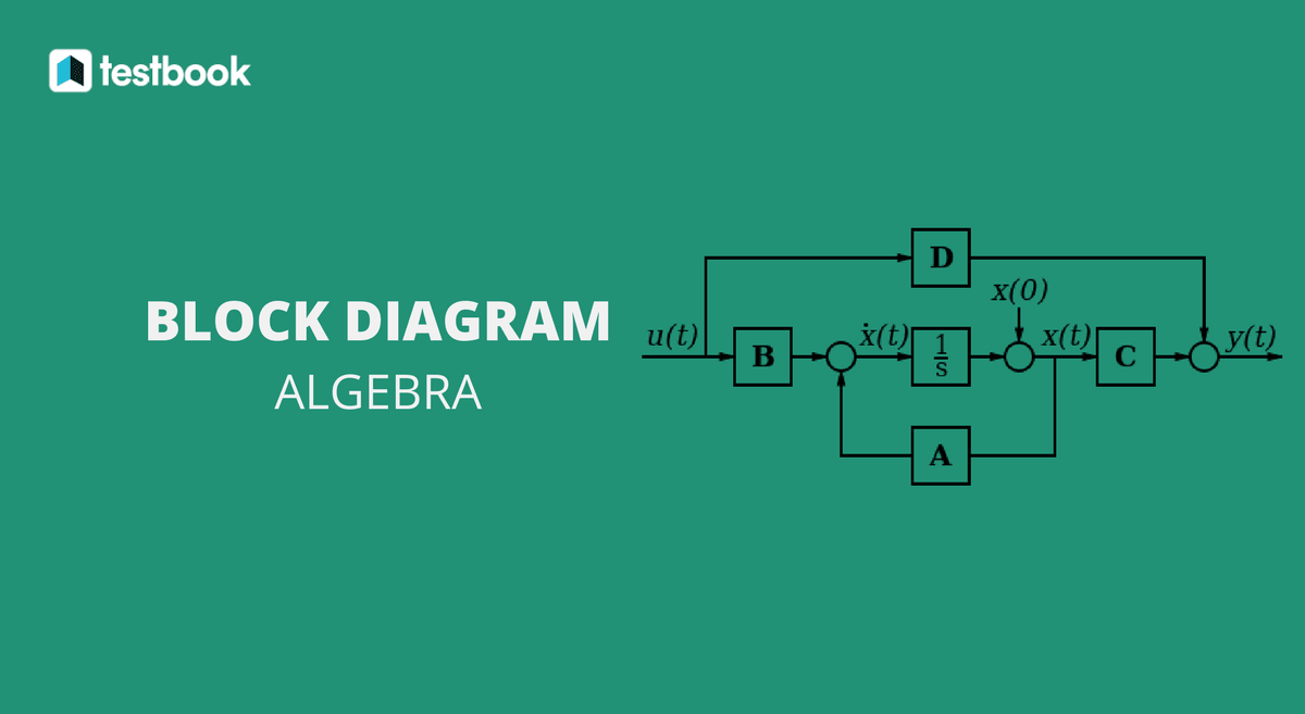 Block Diagram Algebra in Control Systems - GATE Study Material in PDF -  Testbook Blog
