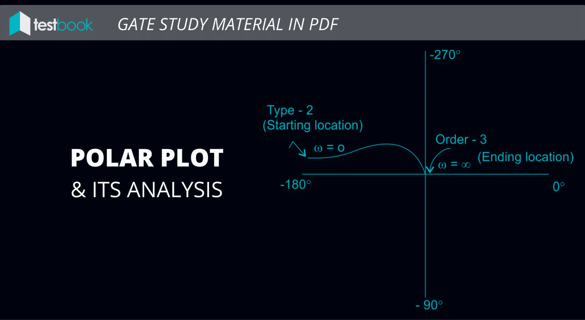 Polar Plot and its Analysis GATE Study Material in PDF