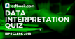Data Interpretation Quiz 2 for Banking - Testbook